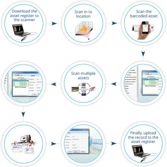 Fixed Asset Tracking Software