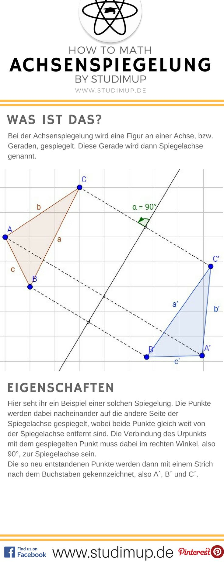 214 best Math images on Pinterest | School, Studying and Education