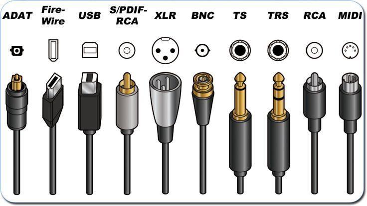 Audio-Schnittstellen | explora – #audio #explora #Inte … – #Audio #electronic    – Elektronik