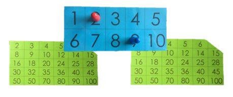 'VIER OP EEN RIJ' VERSIE 1: De eerste  mag de pionnen op twee verschillende cijfers op de blauwe kaart plaatsen. De cijfers vormen samen een vermenigvuldiging. Het antwoord van de vermenigvuldiging doorstreept hij op zijn speelkaart (beide spelers hebben een groene speelkaart). Speler 2 mag één pion verschuiven, zodat er een andere vermenigvuldiging ontstaat. De speler die als eerste vier op een rij heeft is de winnaar. VERSIE 2: De spelers delen een speelkaart, waardoor het moeilijker…