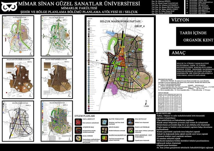 Mimar Sinan Güzel Sanatlar Üniversitesi Şehir ve Bölge Planlama Bölümü İzmir/Selçuk Atölye Çalışması