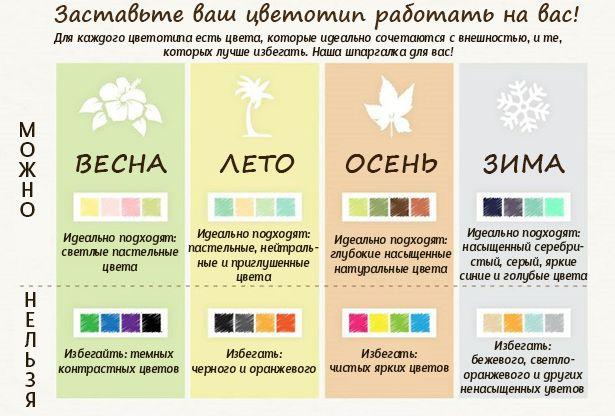 то, тест цветотип с картинками подушки обычно нуждаются