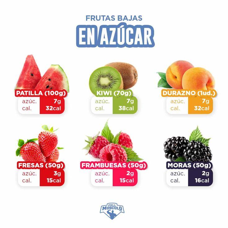Fruits à faible teneur en sucre comme source d'énergie pour votre quotidien. #diet #di …