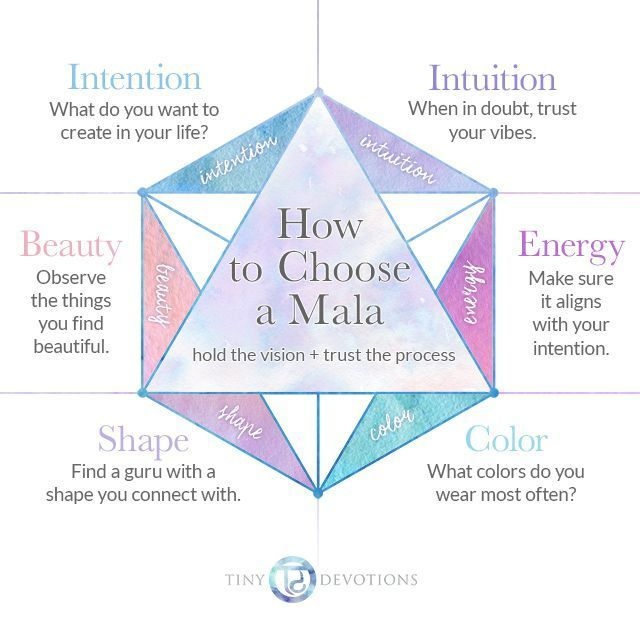 Great How to Choose a Mala - Tiny Devotions...