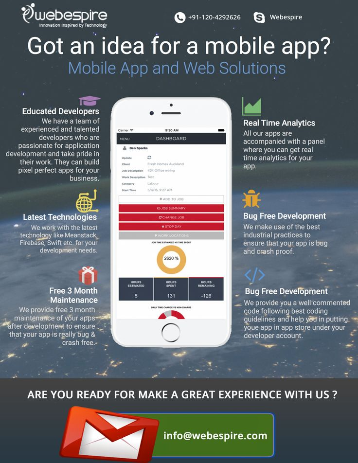 Webespire Consulting has always been considered as one of the best and trusted company for mobile application development from top companies for their business. Mobile Application (App) Development is an area that goes beyond the creation of a compelling user interface.