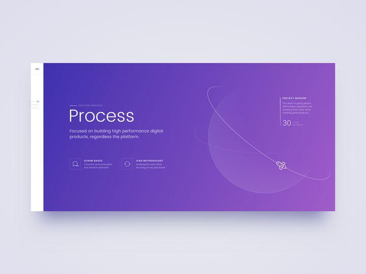 Process full