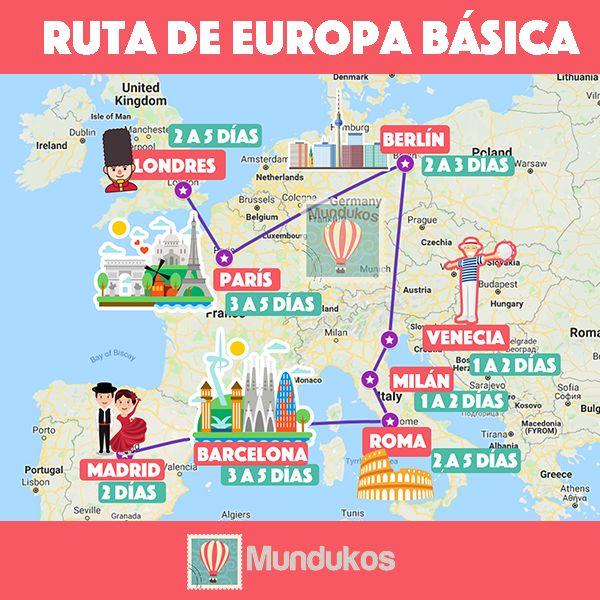 Tiempo En Madrid Espa A 15 Dias: Un Viaje Por Los Países Básicos De Europa Normalmente