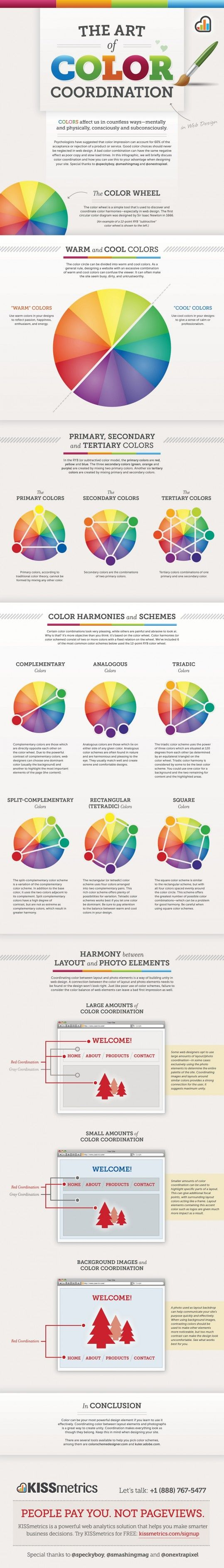 Kissmetrics provides a beautiful and simple infographic on color coordination on Visual.ly {from my blog: Color My World - The Color Loft}