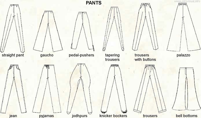 Visual Clothing Dictionary: Different Types of Trousers / Pants ...