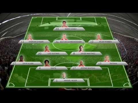 FOOTBALL -  Bayer 04 Leverkusen - FC Bayern München: Die Aufstellung des FCB - http://lefootball.fr/bayer-04-leverkusen-fc-bayern-munchen-die-aufstellung-des-fcb/