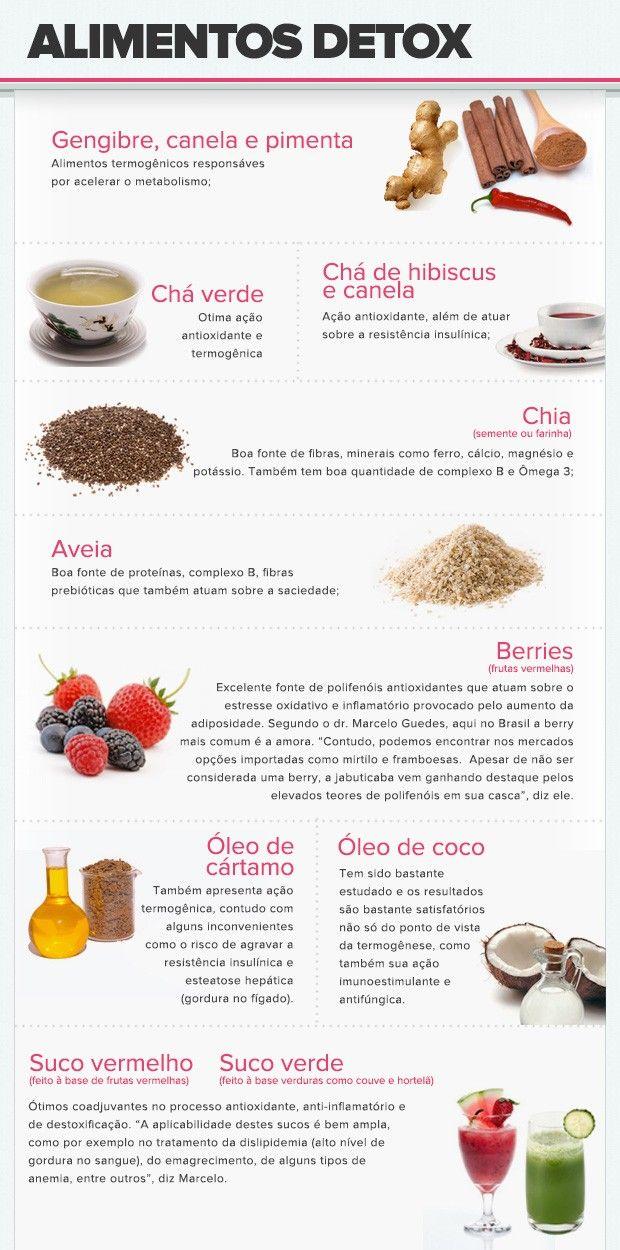 Alimentos Detox (Foto: EGO)