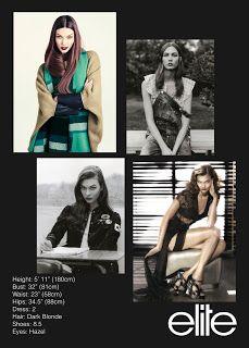 .: Karlie Kloss Model Comp. Card