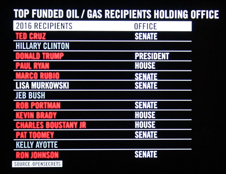 VICE on HBO Government Officials who received political contributions from Oil/Gas Companies!  Climate Change Deniers!