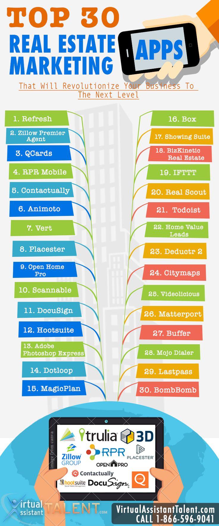 30 Real Estate Marketing apps revolutionize business