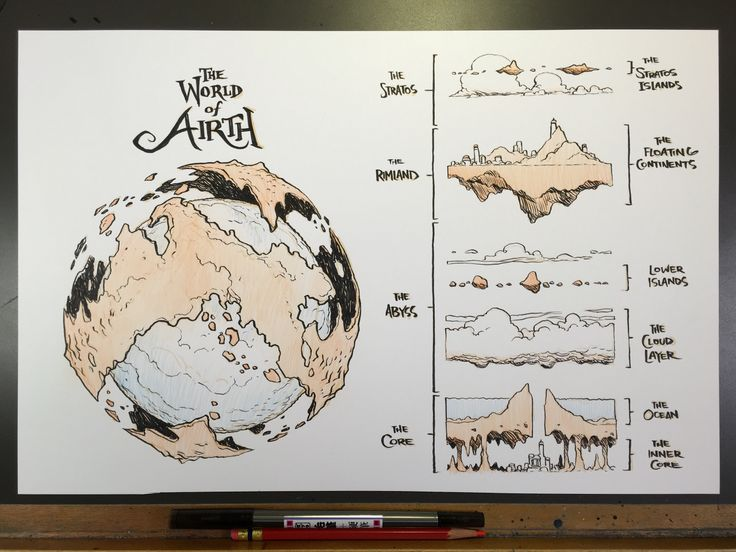 8 best maps images on pinterest android art environment design mrjakeparker inktober day the world of airth literally torn apart by an ancient war between the gods who created it airth is divided into 4 sections gumiabroncs Image collections