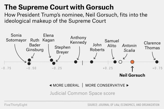 Report: Supreme Court Justice Anthony Kennedy To Possibly Retire On Monday - The Political Insider