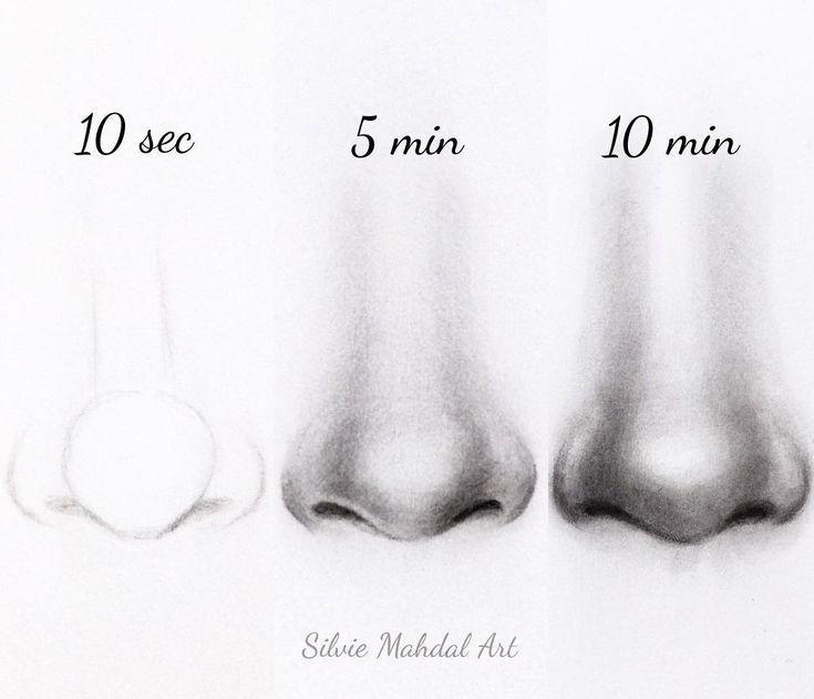 Schnelles 10-minütiges Zeichnen in 3 Schritten…