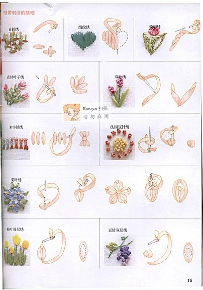 Images about cross stitch embroidery techniques