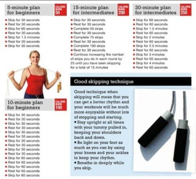 Skipping plan for beginners to advanced. Def my all time fav and most effective full body exercise.