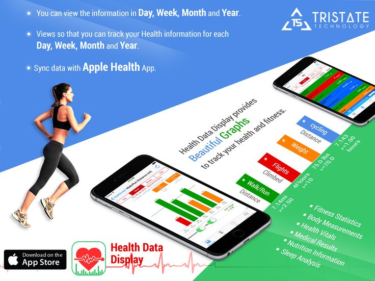 You can track various Health categories including: Fitness Statistics Body Measurements Health Vitals Medical Results Nutrition Information Sleep Analysis  We have delivered many application in Health and Fitness domain.. If you are interested contact us back for more information
