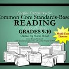 Common Core Standards Graphic Organizers for English/Language Arts (ELA) Reading Grades 9-10 Multi-Use Site License: This purchase grants use for u...