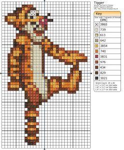 Winnie The Pooh – Tigger 20-30 x 40-50, Animals, Birdie's Patterns, Cartoons, Cats, Disney, Gaming, Kingdom Hearts, Tiger, Tigger, Winnie The Pooh, Winnie The Pooh 0 Comments Jul 162012