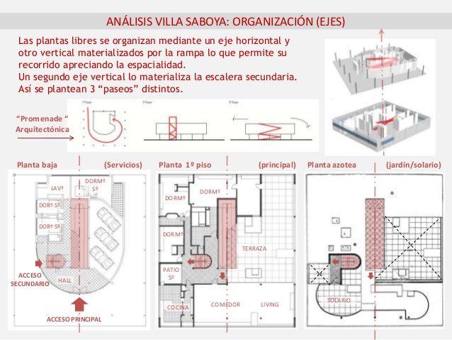 Resultat du0027imatges de plano villa saboya measures VIL·LA SABOYE
