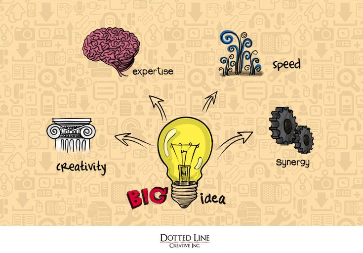 According to you what else is required for a BIG IDEA?