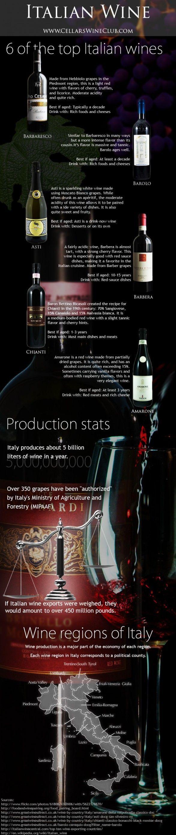 Wine | Tipsographic | More wine tips at http://www.tipsographic.com/?utm_content=buffer9650b&utm_medium=social&utm_source=pinterest.com&utm_campaign=buffer