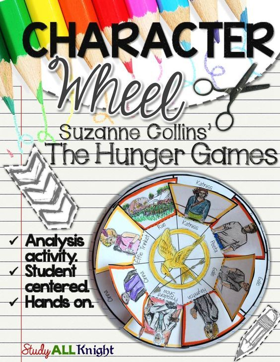 The Hunger Games: Character Wheel Interactive Notebook Activity ($)
