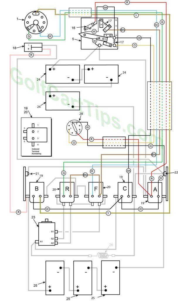 1975 Harley Davidson Golf Cart Wiring Diagram - Wiring Diagram ... on golf cart starter generator wiring diagram, cushman golf cart 36 volt wiring diagram, ez go wiring harness diagram, ezgo gas wiring diagram, golf cart battery wiring diagram, harley-davidson electrical diagram, columbia par car wiring diagram, columbia gas golf cart wiring diagram, gem golf cart wiring diagram, harley wiring diagrams pdf, westinghouse golf cart wiring diagram, harley wiring diagram for dummies, club golf cart wiring diagram, golf cart motor wiring diagram, hyundai golf cart wiring diagram, taylor dunn golf cart wiring diagram, harley-davidson oem parts diagram, club car wiring diagram, harley wiring harness diagram,