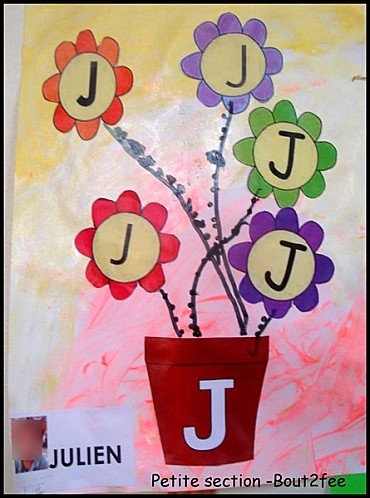 Pot de lettres: initiale