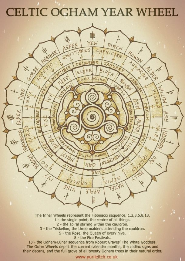 85 best The Wheel of the Year images on Pinterest | Keltisch, Hexen ...