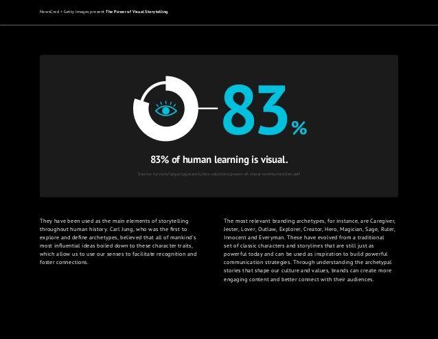 The Power of Visual Storytelling | Powerpoint Data Presentation