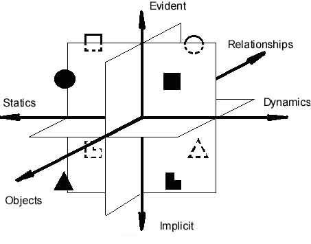 supervisory relationship socionics intertype
