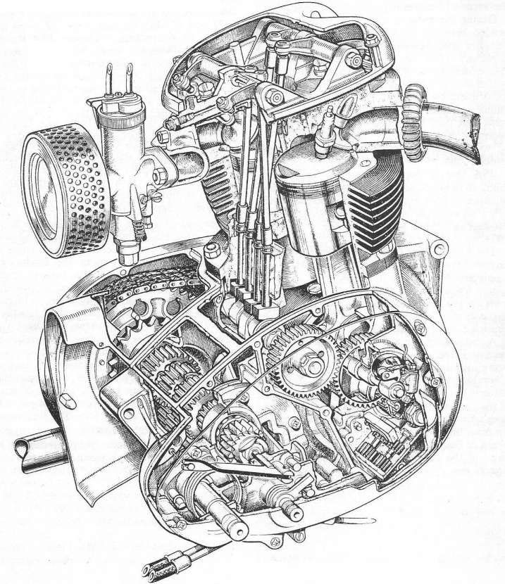 12 Motorcycle Engine Block Diagram Motorcycle Diagram In 2020