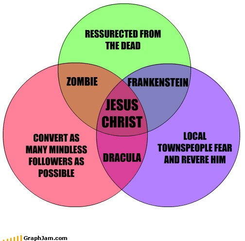 Best 25 frankenstein study guide ideas on pinterest get a free bible study guide today fandeluxe Choice Image