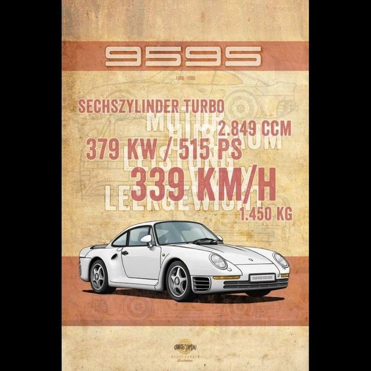 Affiche Porsche 959 S imprimée sur plaque Aluminium Dibond 40 x 60 cm Helge Jeps • EUR 49,90 - PicClick FR