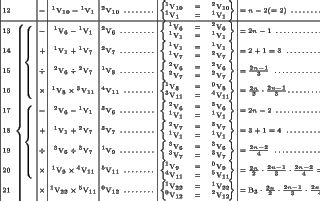 Clip from diagram of computation of the Numbers of Bernoulli