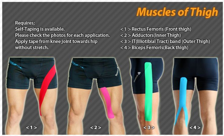 Kinesiology taping instructions for the thigh muscles #ktape #ares #thigh
