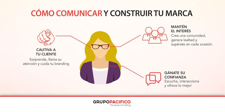 ¿Cómo comunicar y construir tu marca? Debes entrar por los ojos, escuchar y... ¡llegar al corazón!