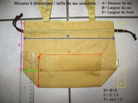 11 best Orangette TUTOS images on Pinterest Couture sewing, Craft - calculer la surface d une maison