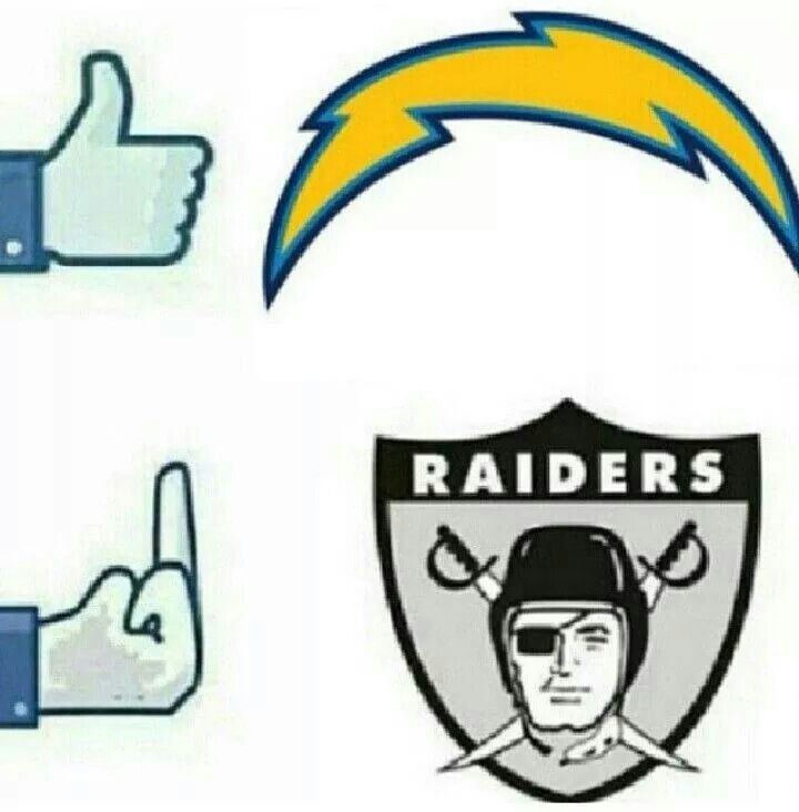 San Diego Chargers Fantasy Football Names: 59 Best Chargers, Padres, Aztecs Images On Pinterest