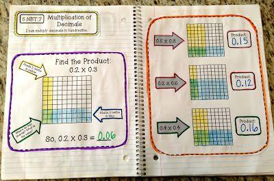 Create●Teach●Share: FINALLY: 5th Grade Interactive Math Notebooks!!!