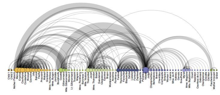 Tipos de gráficos, mapas,etc...  VISUALIZACION DE DATOS