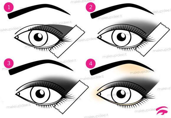 4 fasi del trucco degli occhi cadenti