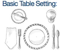 basic table setting pictures. how to set a table. proper table settingformal basic setting pictures