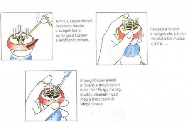 körmöcske használata
