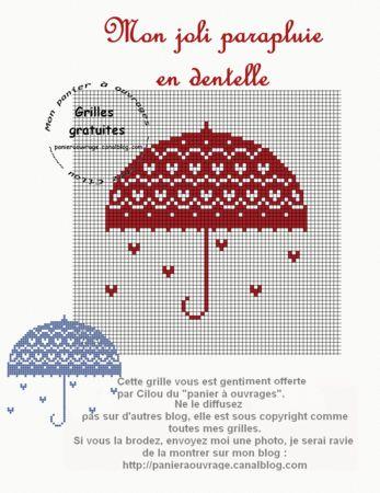 mon joli parapluie en dentelle