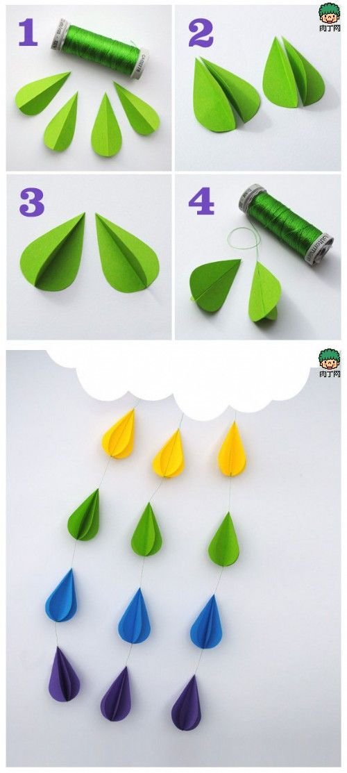 DIY Paper Rain Mobile http://www.atelier-cherry.com/search/label/papelaria